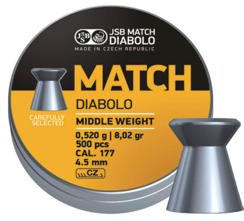 Пули для пневматики Match Diabolo Middle 4,5vv 0,52гр.(500шт)