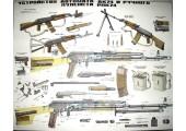 """Плакат """"Устройство автомата АК-74 и ручного РПК-74"""" на 2-х листах"""